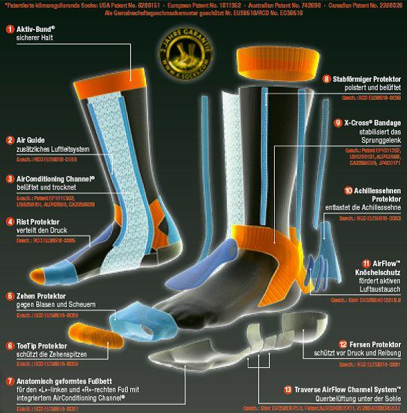 양말 socks  디자인만이 아닌  인문학적 접근과 기술이 집약되어가는.