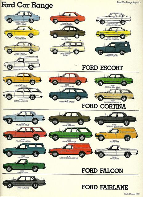 Ford Lineup For Australia 1980 By Hugo90 Via Flickr Ford