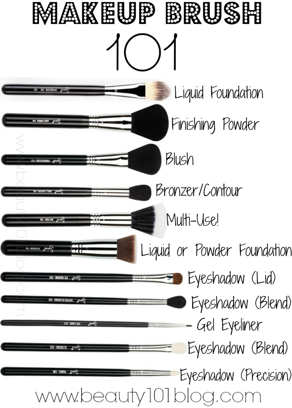 Everything you need to know about makeup brushes! Makeup