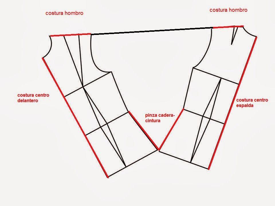 yo elijo coser: Patrón gratis de blusa con sisas drapeadas | costura ...