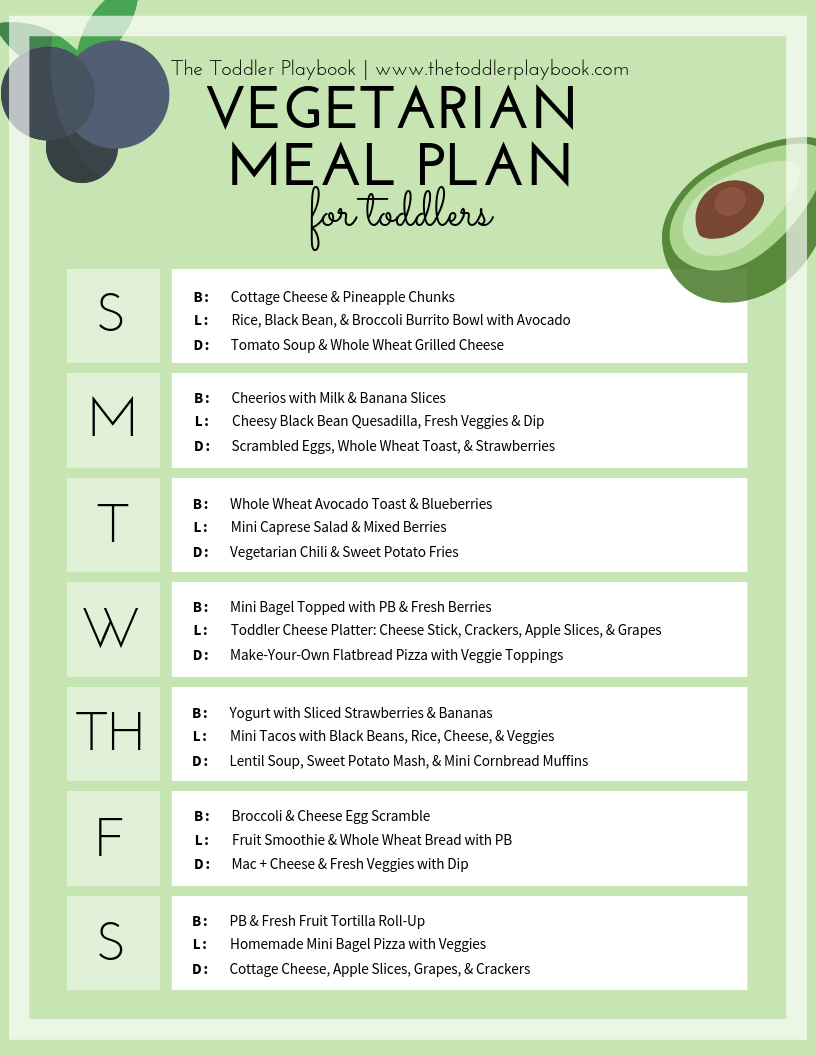 7 Days of Vegetarian Meals For Toddlers - The Toddler Playbook