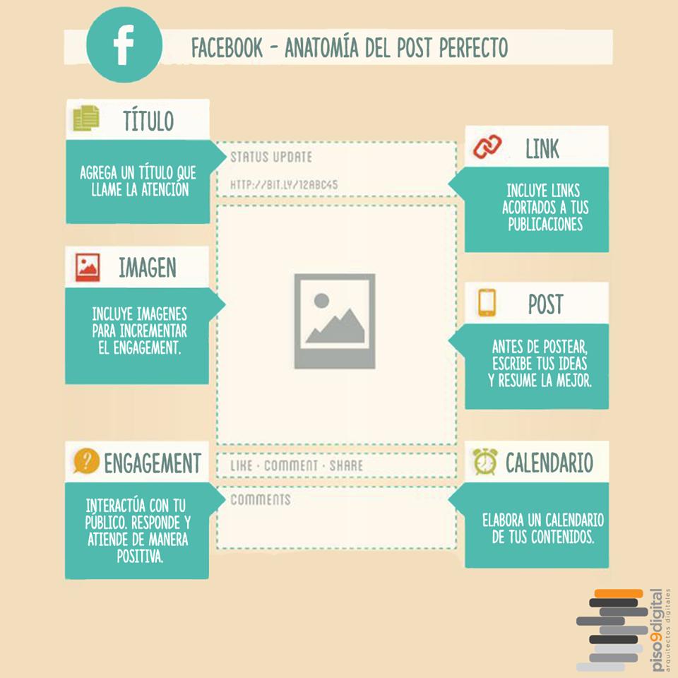 Facebook \