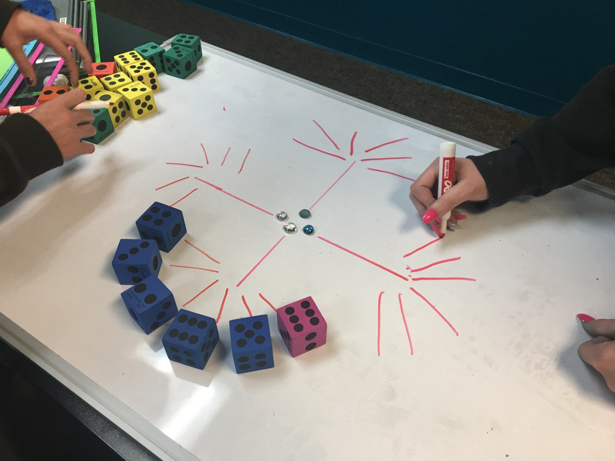 How To Teach Compound Probability And Make It Stick