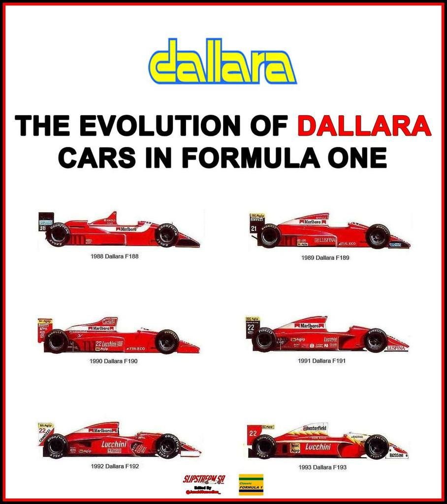 Pin by osteriapoesia on poster F1 | Pinterest | Evolution, Cars and F1