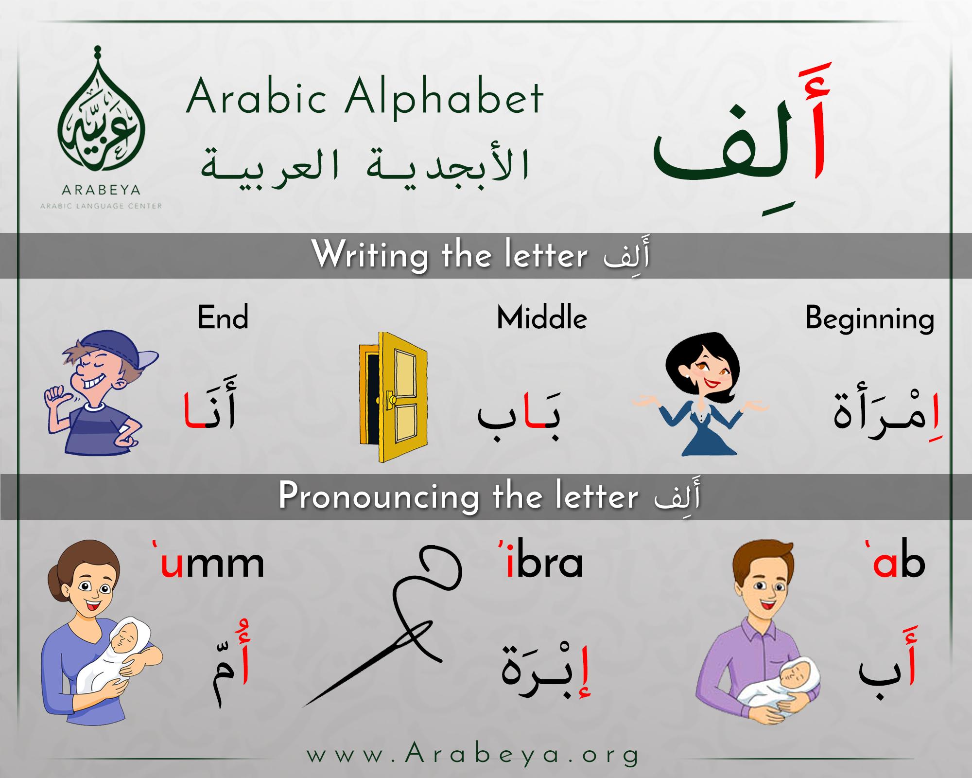 حرف الالف The Letter \'alif | Arabic for Children | Pinterest
