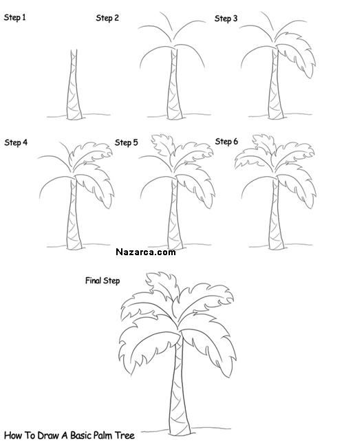 pin by gezinti gezinti on ta lar in 2019 pinterest drawings Apple Tree Diagram drawing lessons drawing techniques drawing tips drawing sketches painting drawing