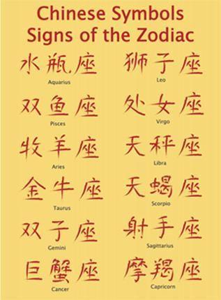 chinese symbol for libra horoscope