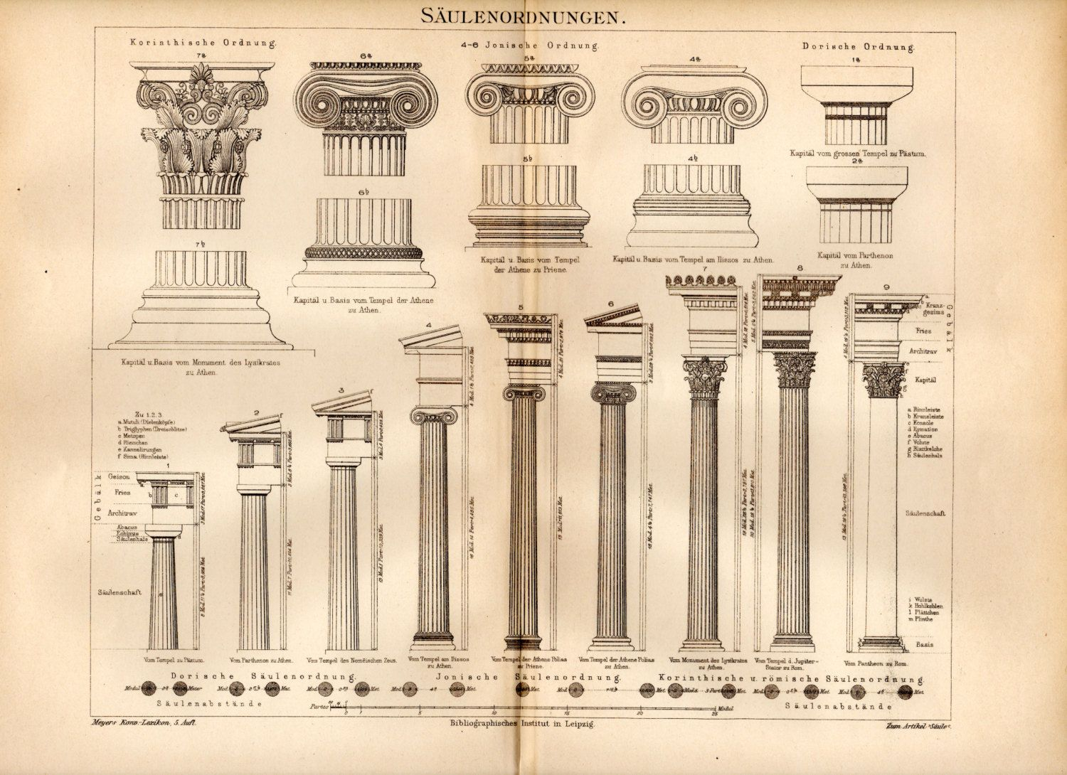 Greek Architecture Drawing 1897 classical order columns print, doric, ionic, corinthian