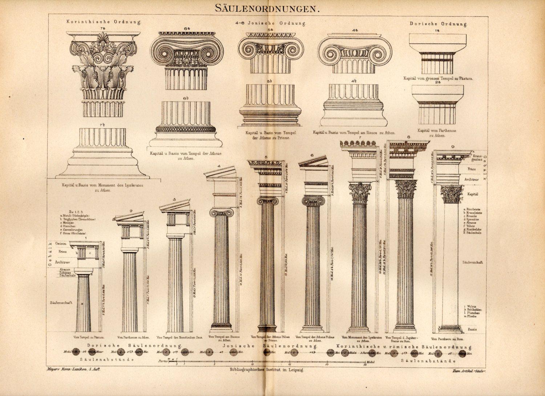 Greek Architecture Columns 1897 classical order columns print, doric, ionic, corinthian