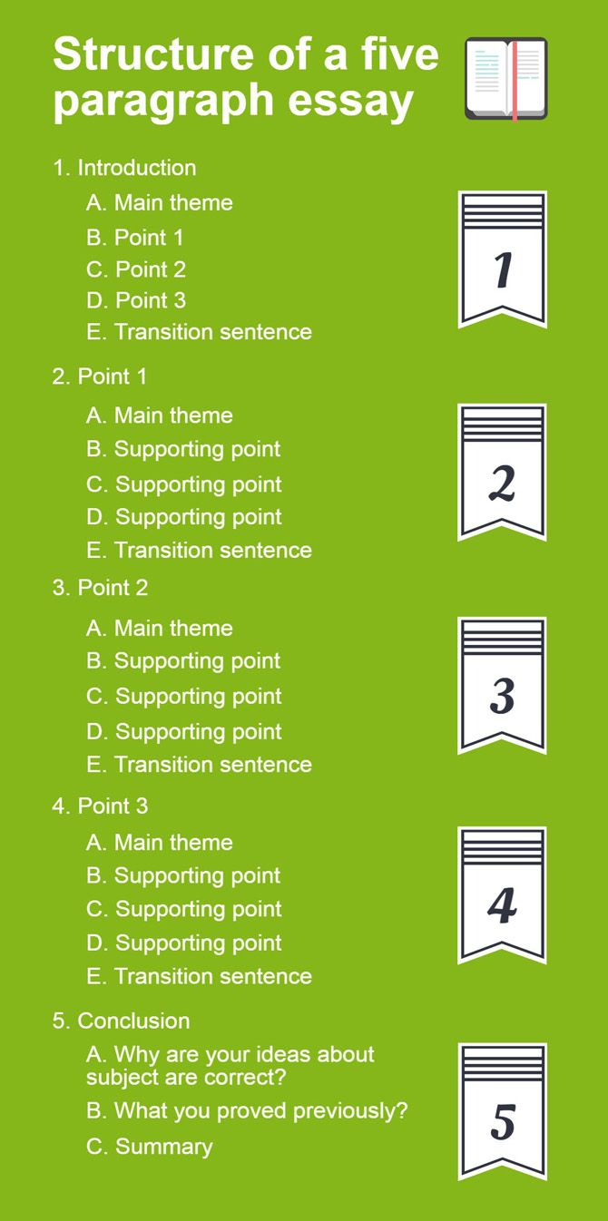 Easy 5 Paragraph Essay Topics