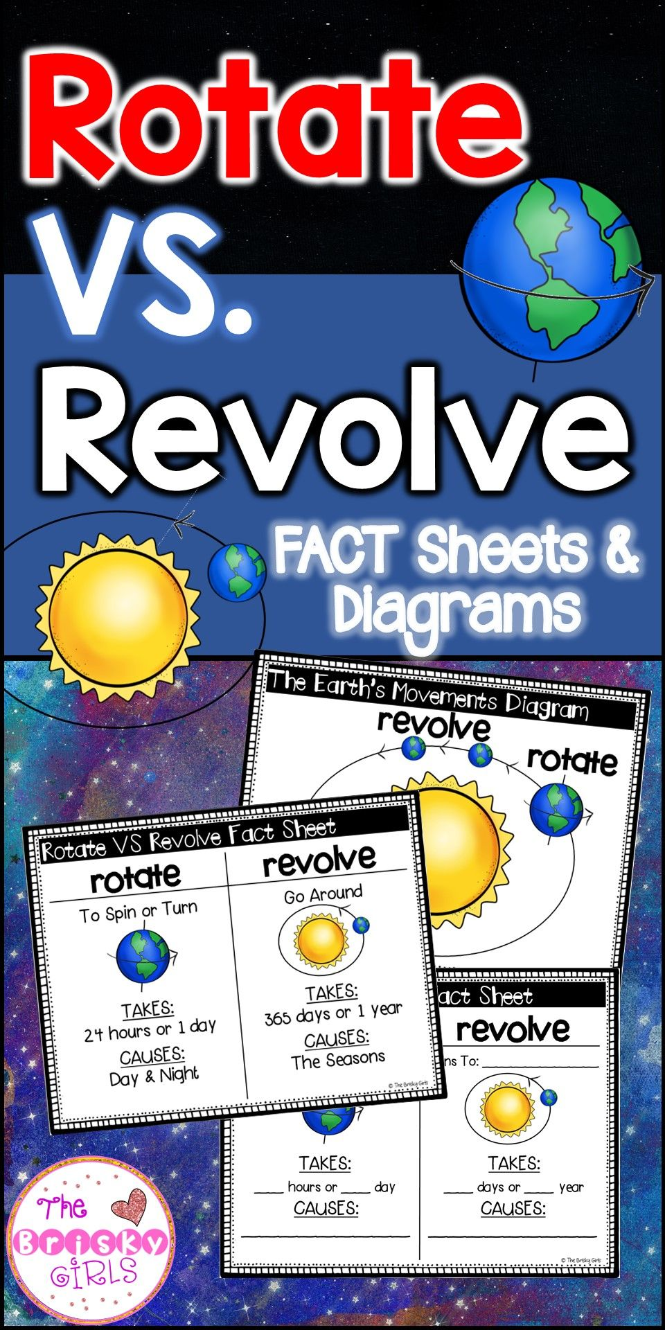 Rotation And Revolution Earth Space Science Planets Activities