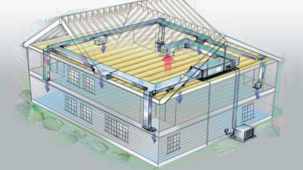 Whether Or Not You Ve Got Ductwork Adding Central Air Is More Affordable And Less In 2020 Central Air Installation Central Air Conditioning System Adding Central Air