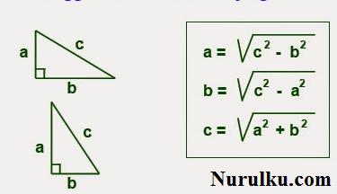 3 Rumus Phytagoras Dan Penerapannya Segitiga Belah Ketupat Persegi Panjang Nurulku Blog Teorema Pythagoras Matematika Fisika