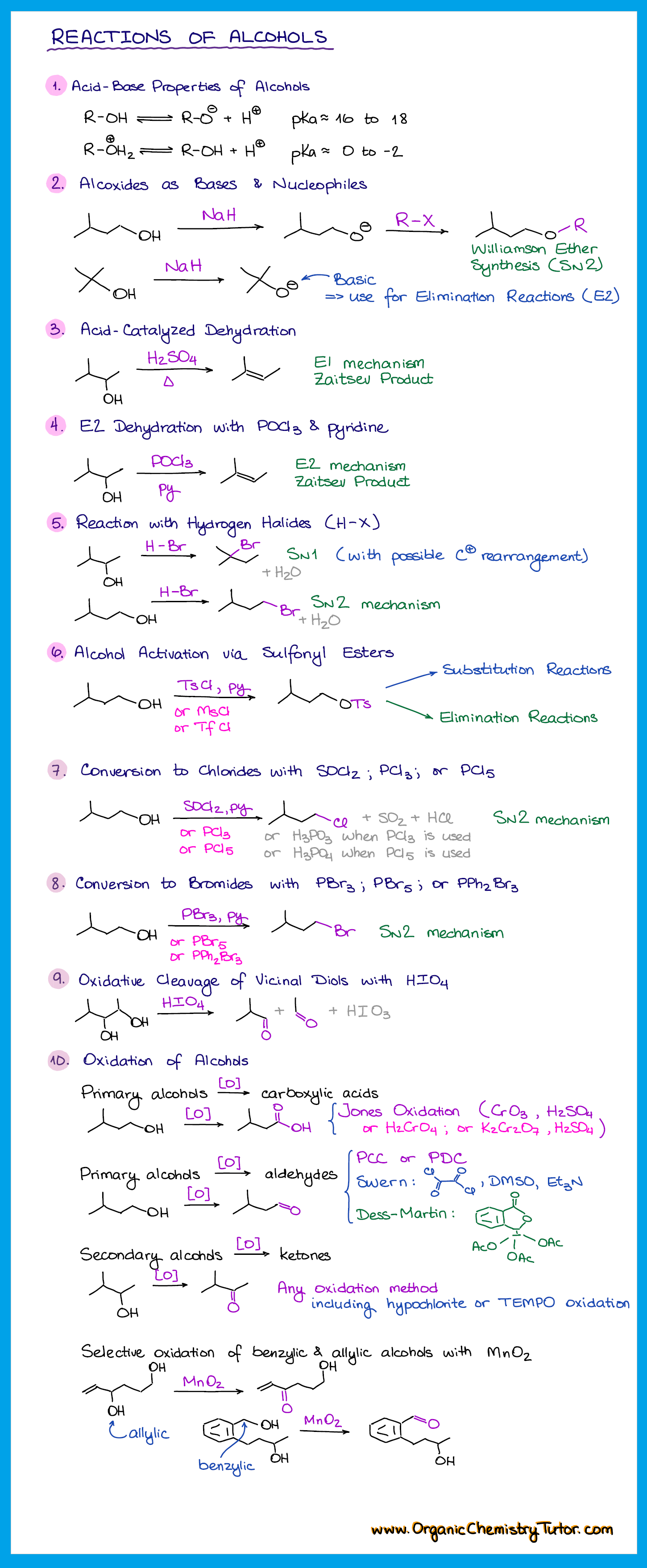 Photo of Introduction to Reactions of Alcohols
