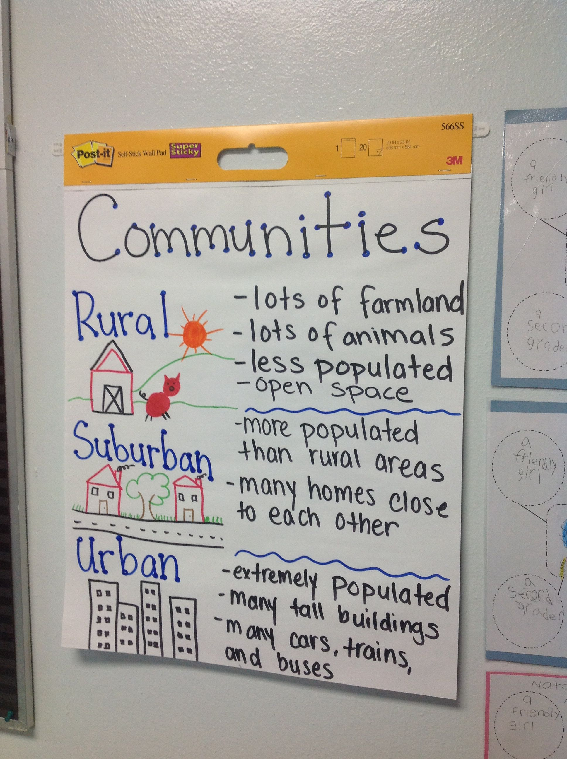 Anchor Chart On Types Of Communities With Images