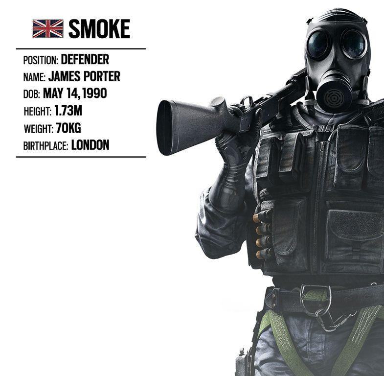 OPERATOR SPOTLIGHT 4 SMOKE (BRITISH UNIT) Rainbow Six