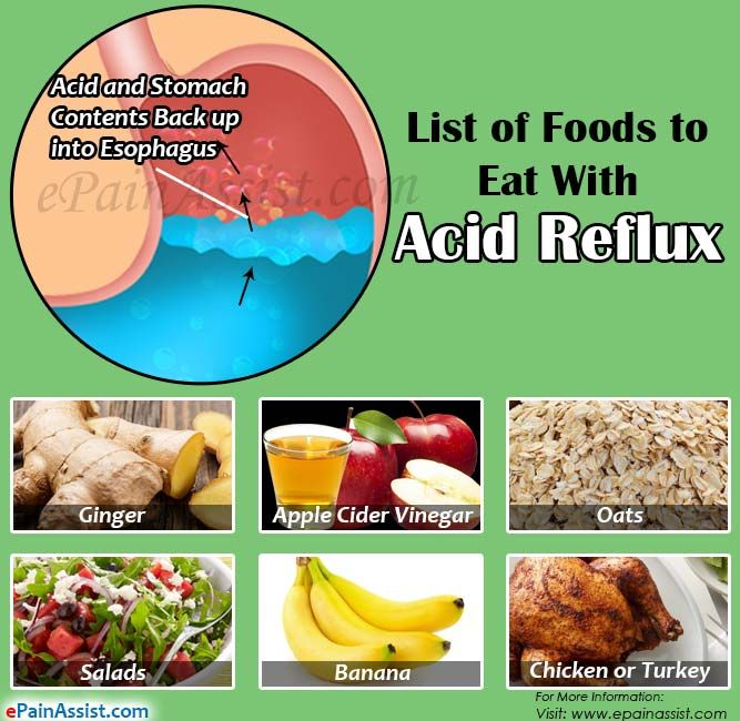 Eating Out Acid Reflux