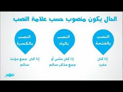 الحال لغة عربية للصف السادس ترم تاني موقع نفهم موقع نفهم Arabic Lessons Learning Arabic Teaching