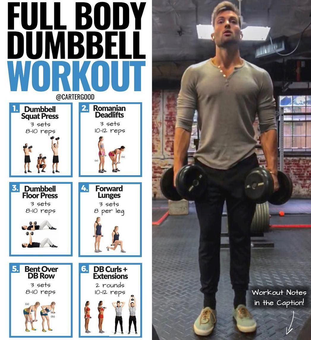 Gain Muscle Mass Using Only Dumbbells With 10 Demo