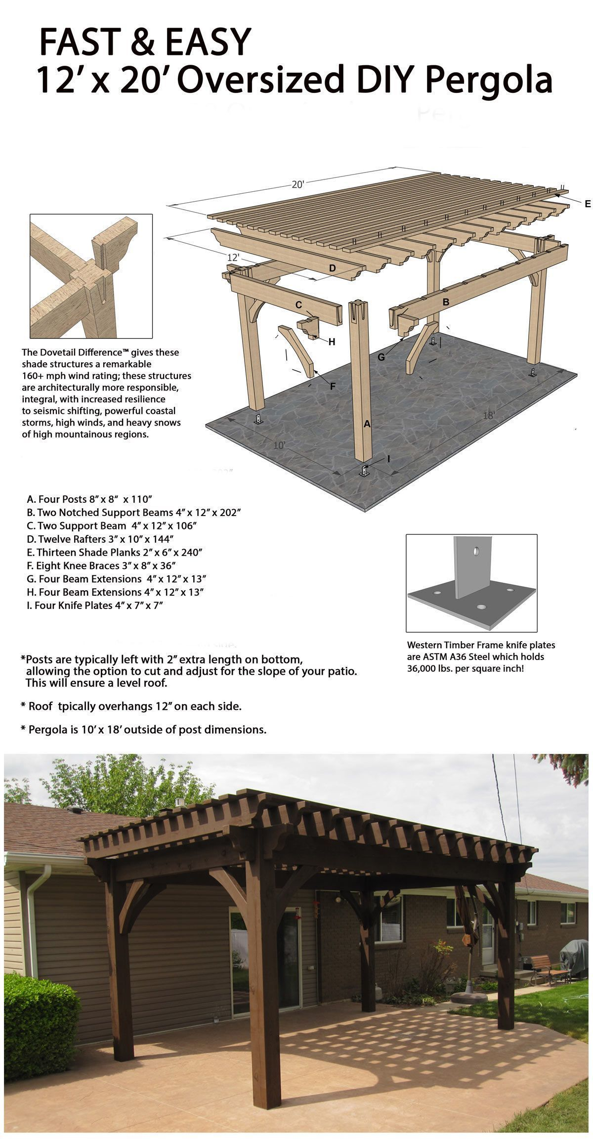 Easily Build a Fast DIY Beautiful Backyard Shade Structure in