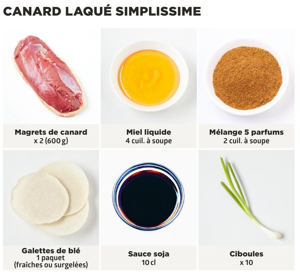 Nouvel An chinois : la recette simplissime du canard laqué de Jean-François Mallet