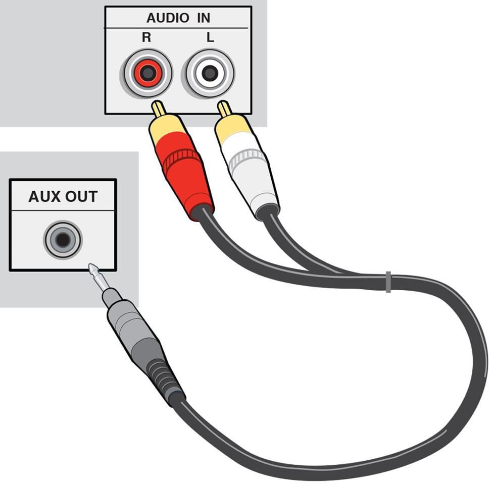 Home A V Connections Glossary Home Theater Receiver Subwoofer Box Design Car Audio Installation