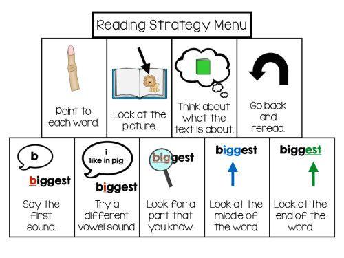 Image result for reading strategies menu for kids