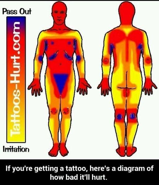 pindanny obrien on tattoo | pinterest | tattoo, tatting and