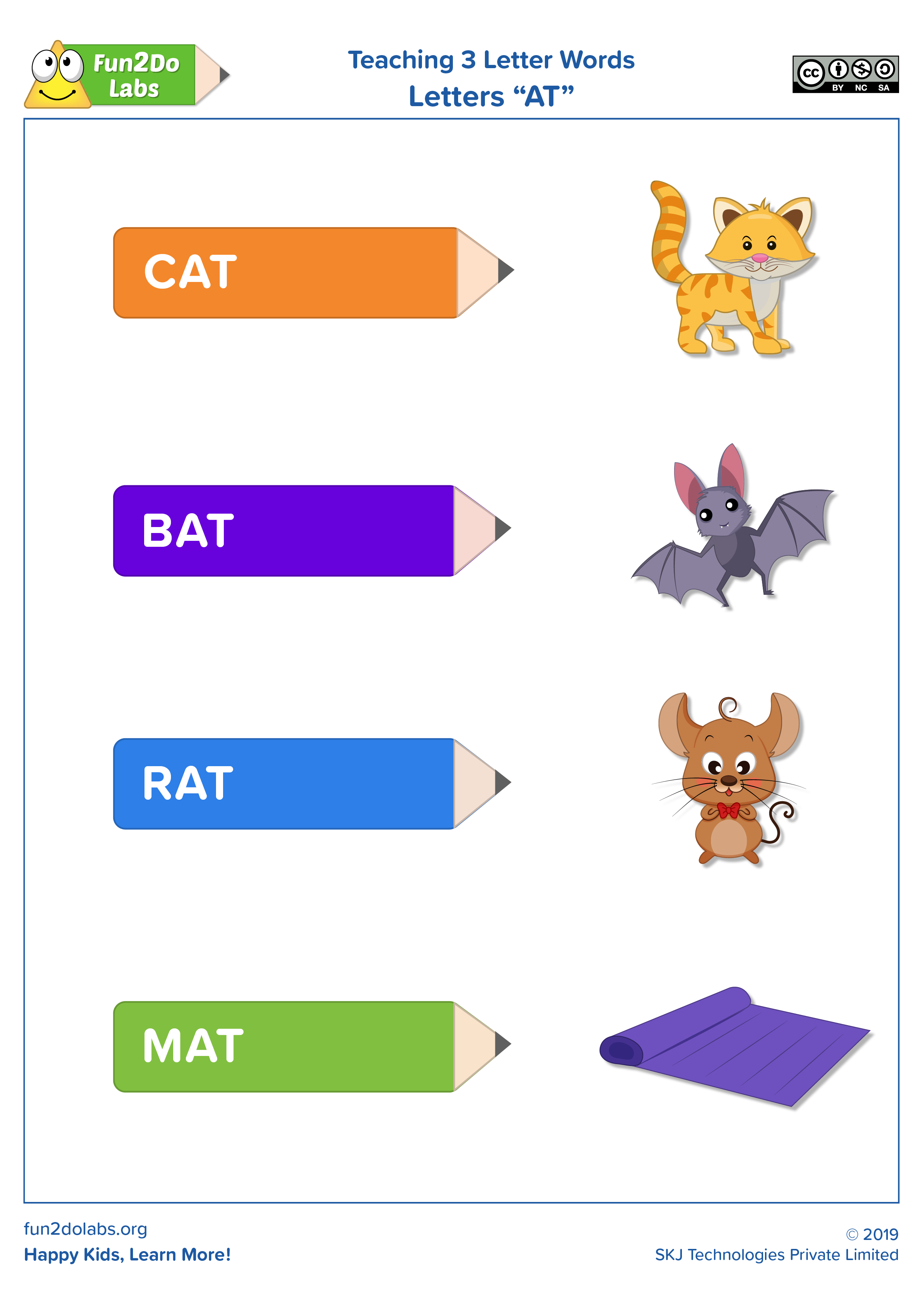 Teaching 3 Letter Words To Kids Of Letters At