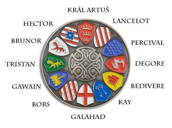 Knights names of the round table just stuff pinterest - Liste des chevaliers de la table ronde ...