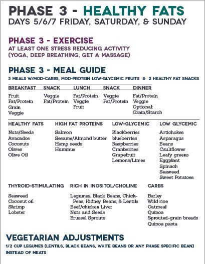 Healing My Metabolism (The Country Diva) HCG Pinterest Fast