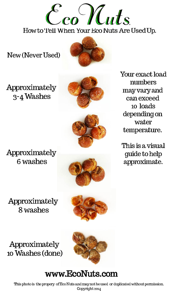 How To Tell When Your Soap Nuts Are Used Up Soap Nuts Organic