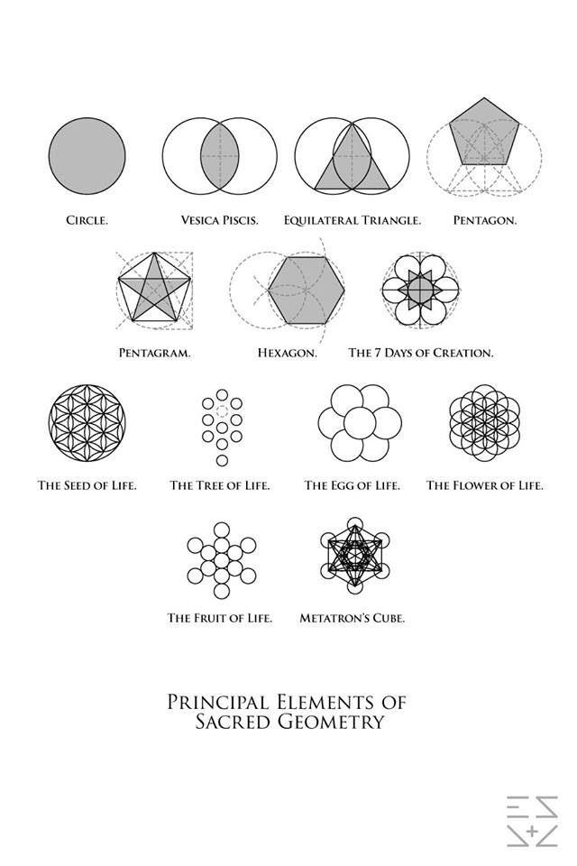Principal Elements Of Sacred Geometry Symbology Pinterest