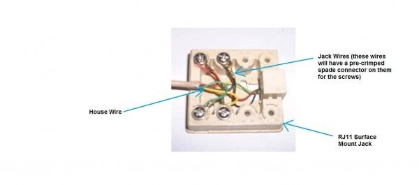 Leviton Phone Jack Wiring - talk about wiring diagram on
