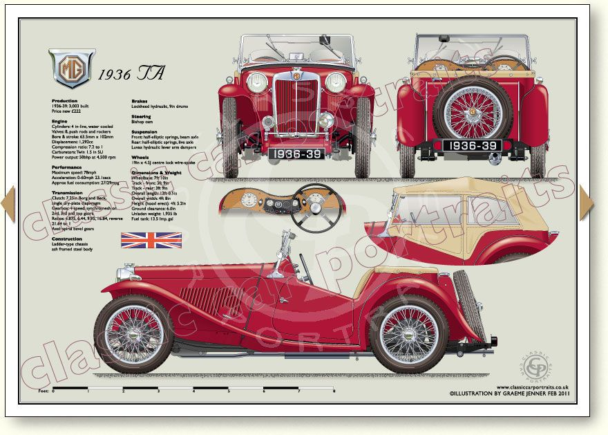 Pin By Martin Barcos On Mg Classic Sports Cars Automotive Artwork Mg Cars