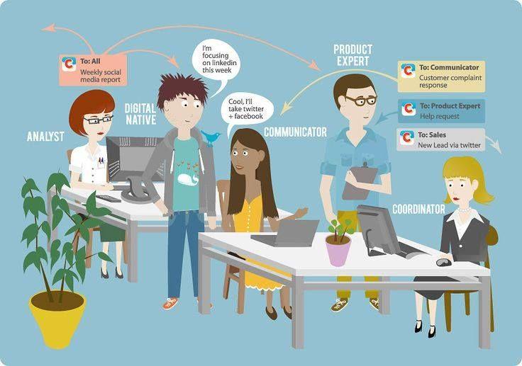 Social Media, Marketing e PR: l'importanza del team via @Studio Samo