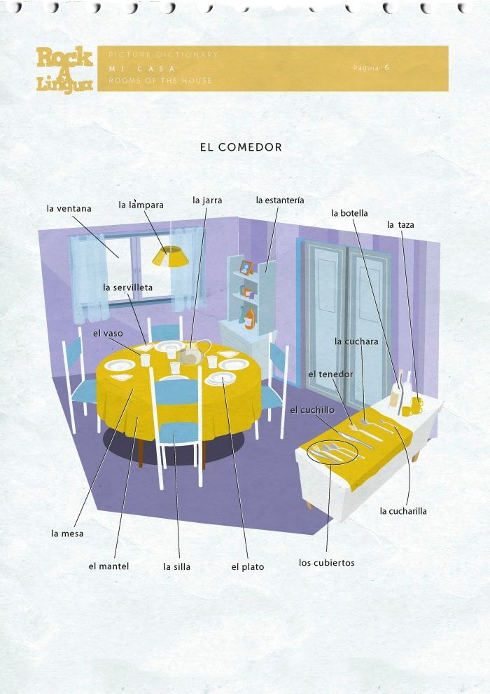 el comedor, dinning room in Spanish. Download for free at www.rockalingua.com