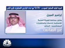 الأمين العام للجنة الإعلام والتوعية المصرفية بالبنوك السعودية لـ Cnbc عربية الإصلاحات الاقتصادية في السعودية هادفة إلى الحد من الا Baseball Cards Cards Sports
