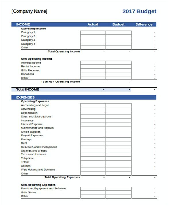 Business Operating Budget Template  Operating Budget Template