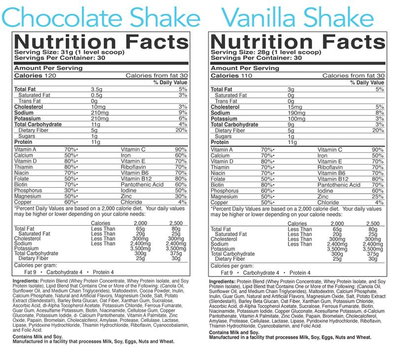 IdealShape meal replacement shakes nutritional facts!