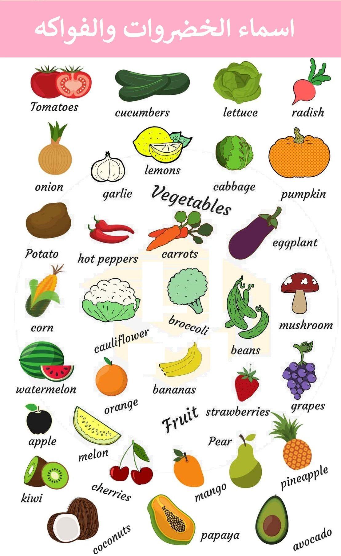 اسماء الخضروات والفواكه بالانجليزية Learning English For Kids Learn English English Vocabulary