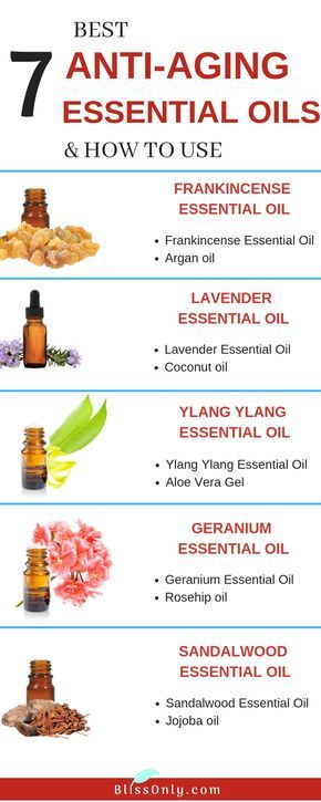 7 Best Anti Aging Essential Oils And How To Use Blissonly Anti Aging Skin Products Anti Aging Essential Aging Skin Care