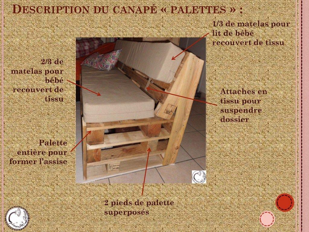 Canape Avec Palette Tuto Canape Palettes Canape Palette Palette Coussin Pour Palette