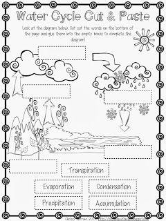 Water Cycle Cut And Paste Worksheet furthermore water ...