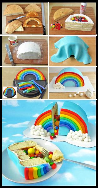 Photo of Rainbow Pinata Cake – Cute DIY Projects