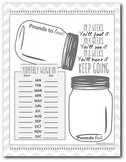 Weight Loss Printable. Weight Loss Tracking Sheet