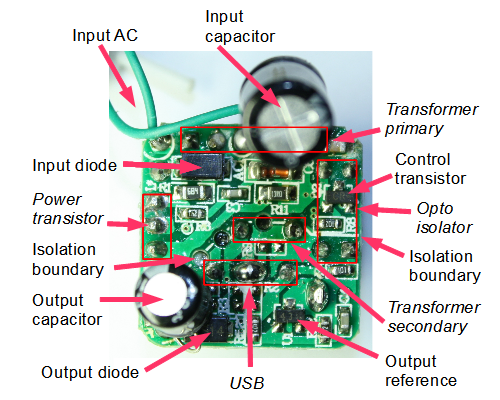 The Circuit Board Inside A Tiny USB Charger