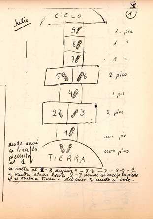 Resultado de imagen de manuscrito de rayuela cortazar