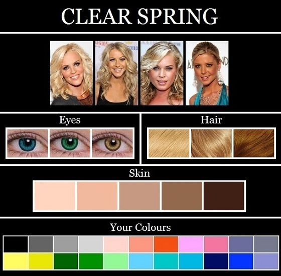 Ooh Très Chic: THE SKIN TONE SEASONS: SPRING