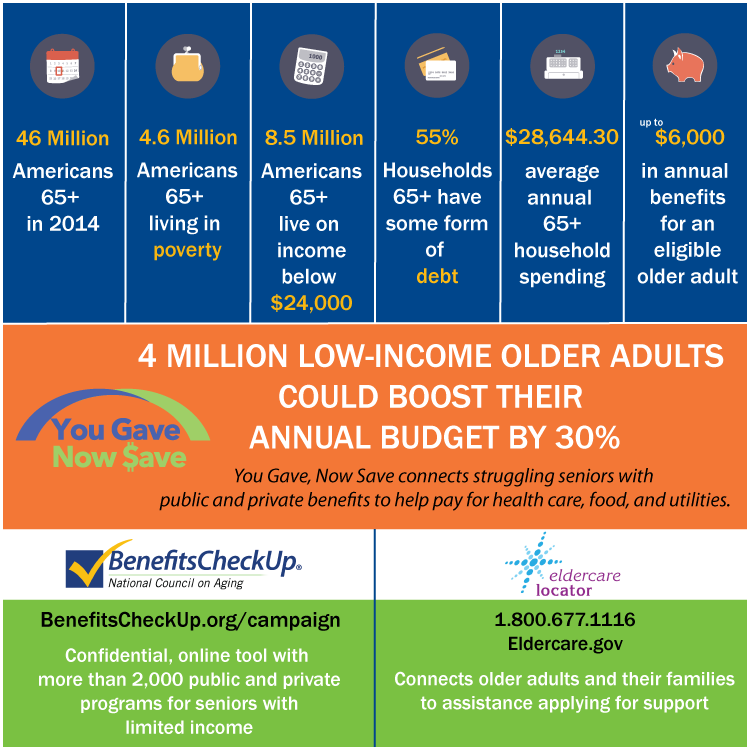 You Gave Now Save Guide to Benefits for Seniors Older